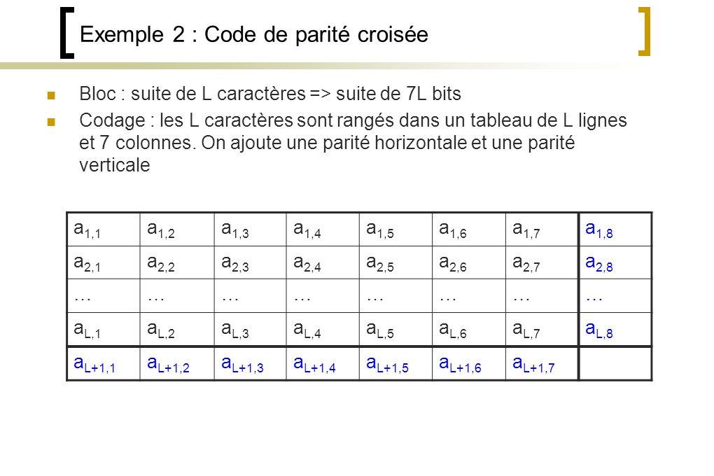 Exemple 2 : Code de parité croisée
