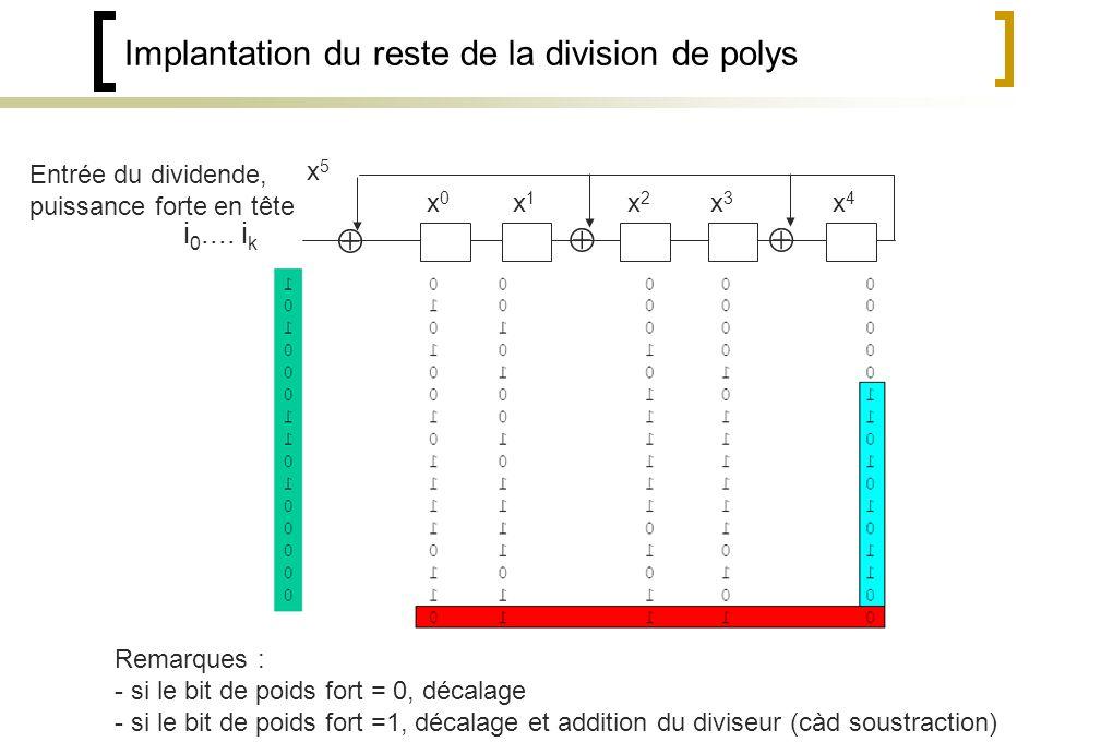 Implantation du reste de la division de polys