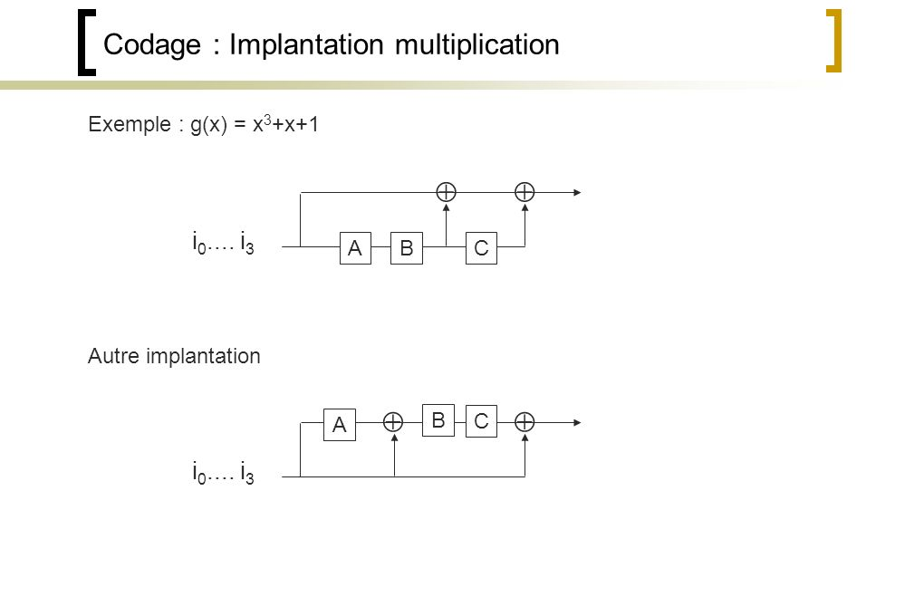 Codage : Implantation multiplication