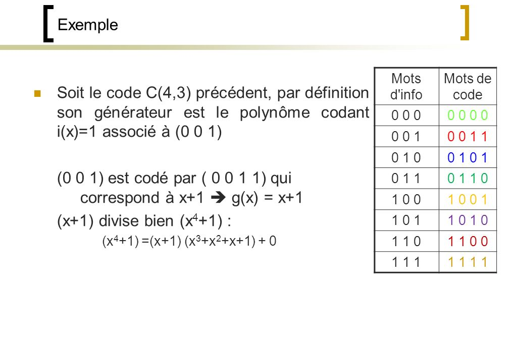 (0 0 1) est codé par ( 0 0 1 1) qui correspond à x+1  g(x) = x+1