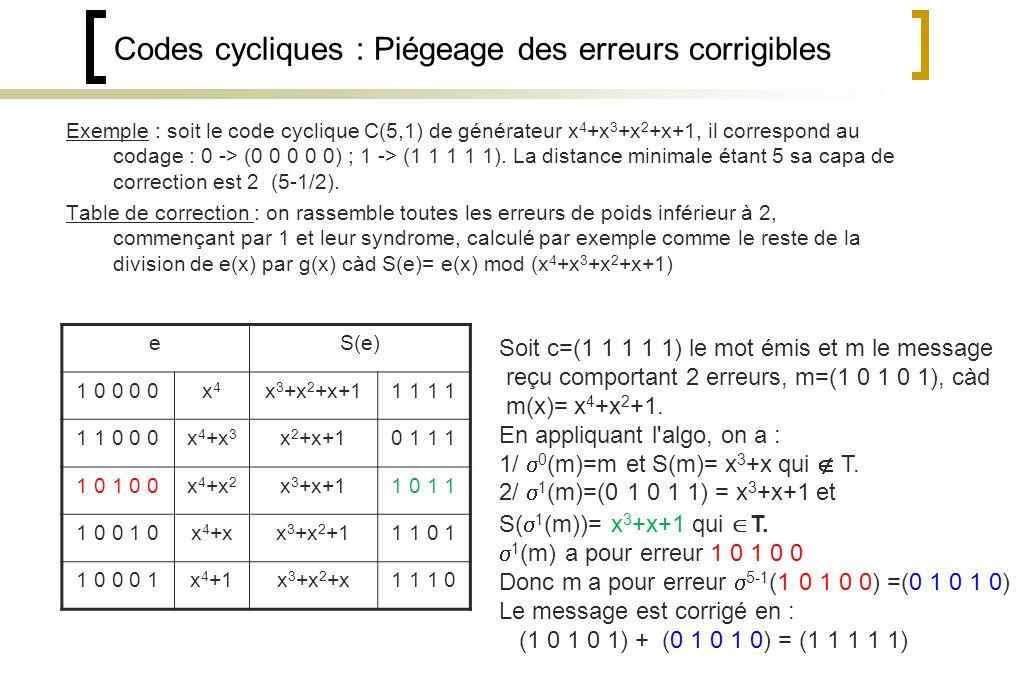 Codes cycliques : Piégeage des erreurs corrigibles