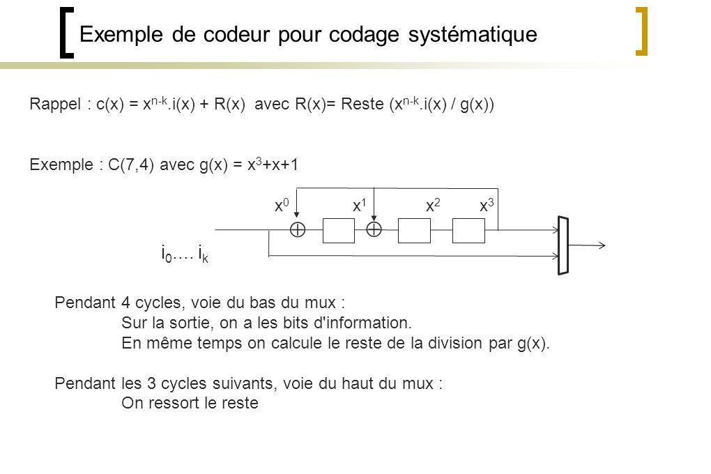 Exemple de codeur pour codage systématique
