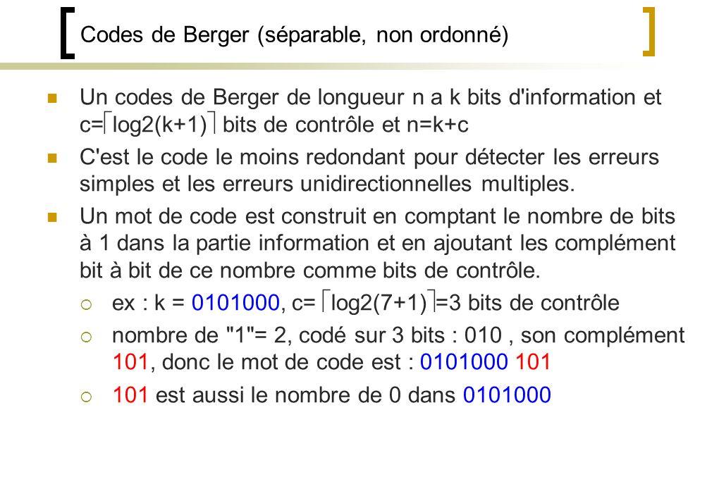 Codes de Berger (séparable, non ordonné)