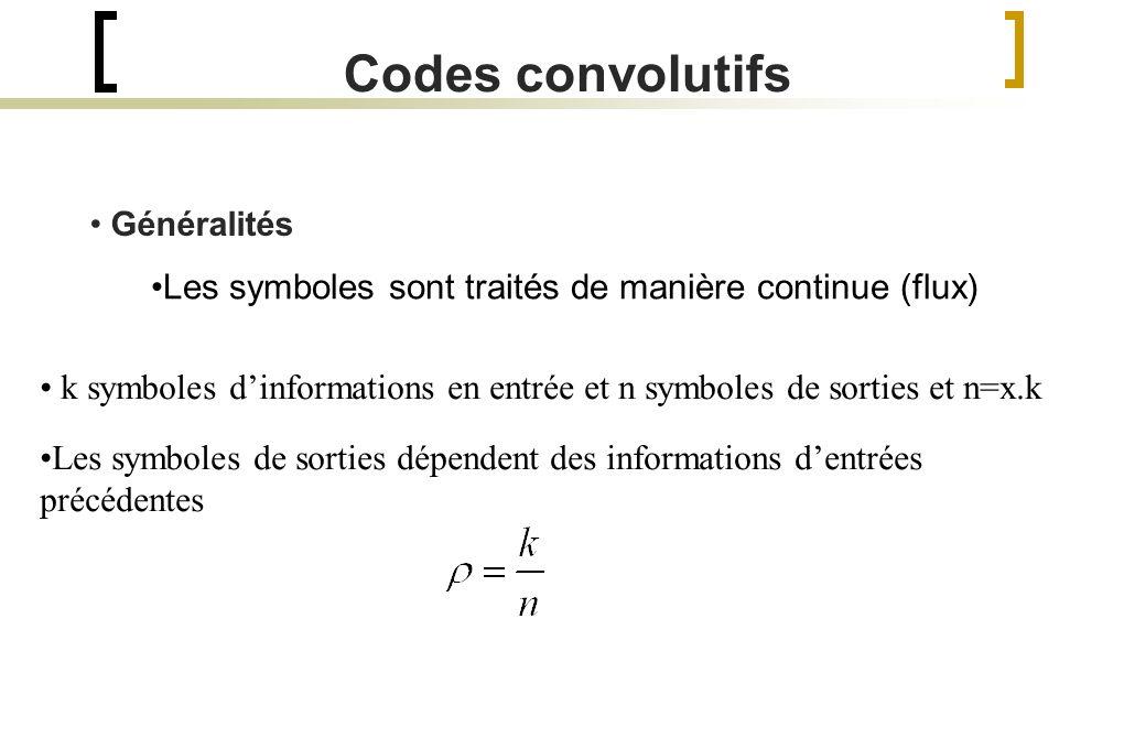 Codes convolutifs Les symboles sont traités de manière continue (flux)