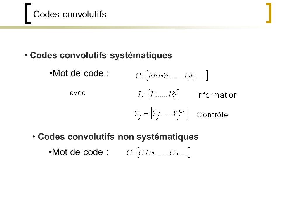 Codes convolutifs Mot de code : Mot de code :