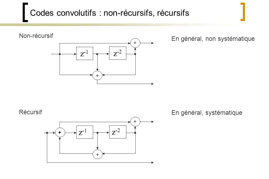 Codes convolutifs : non-récursifs, récursifs