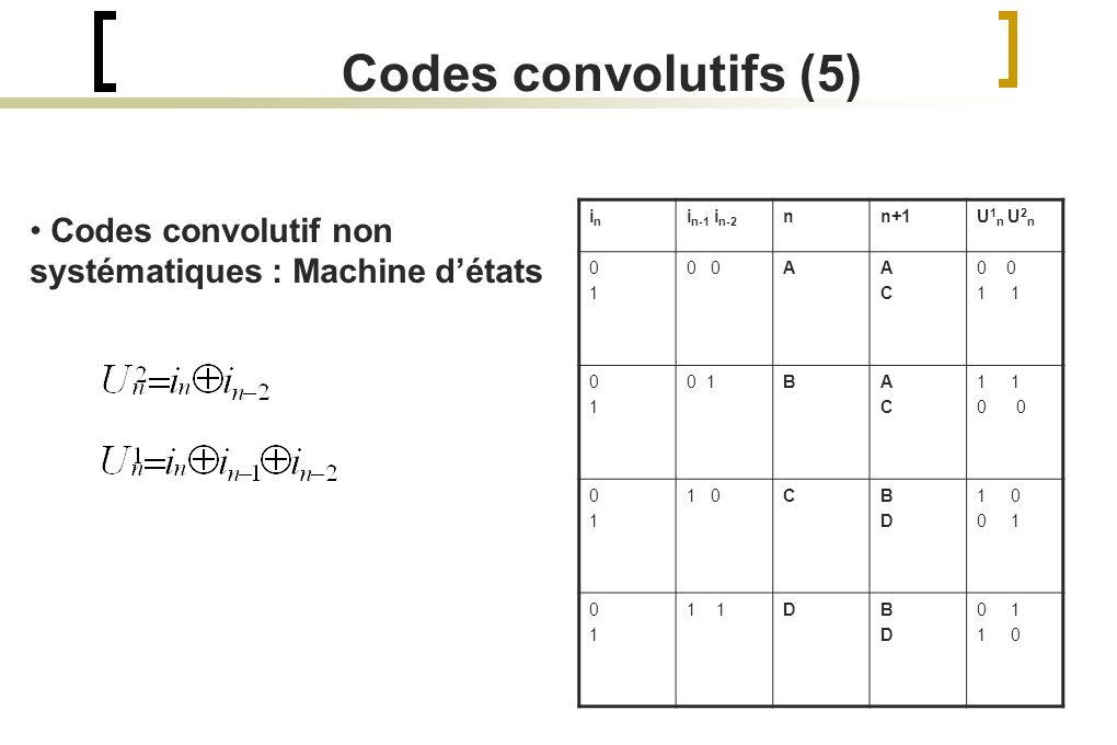 Codes convolutifs (5) Codes convolutif non