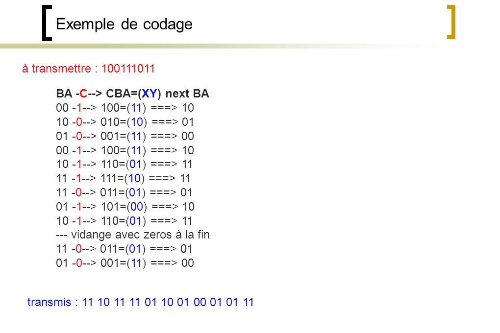 Exemple de codage à transmettre : 100111011