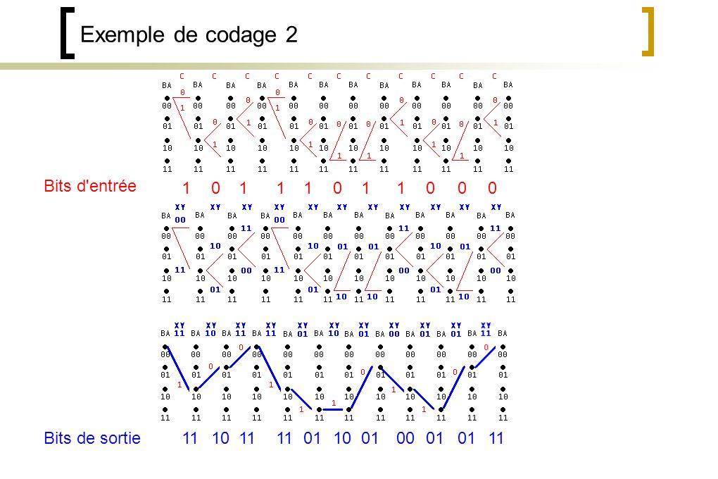 Exemple de codage 2 Bits d entrée 1 1 1 1 1 1 Bits de sortie 11 10 11