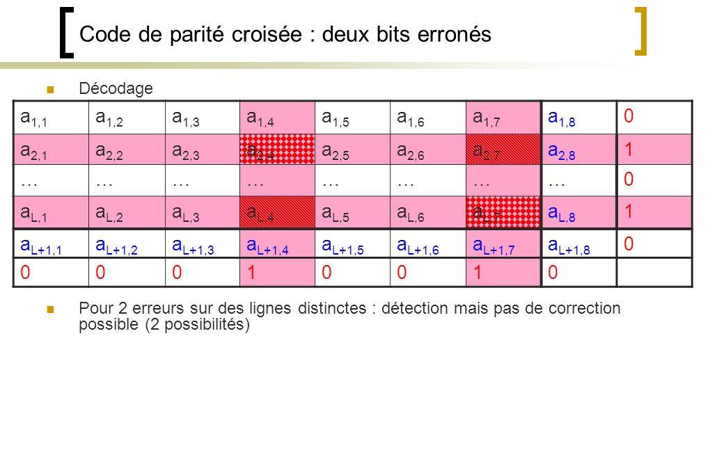 Code de parité croisée : deux bits erronés