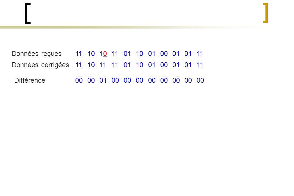 Données reçues 11 10 01 00 Données corrigées 11 01 00 10 Différence 00 01