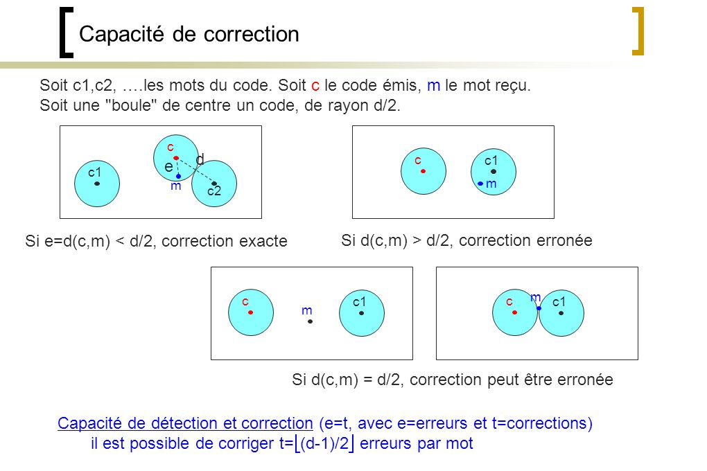 Capacité de correction