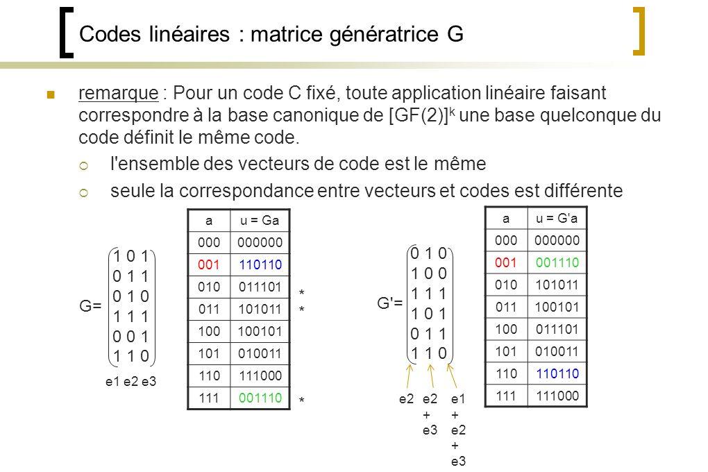 Codes linéaires : matrice génératrice G