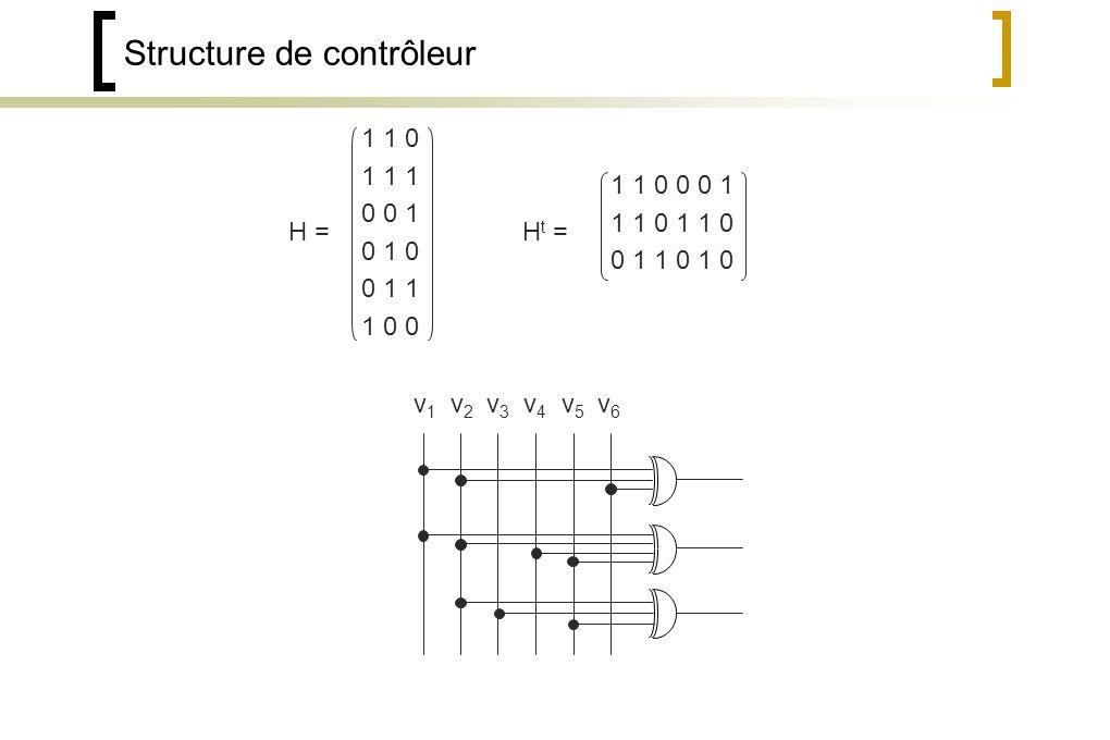 Structure de contrôleur