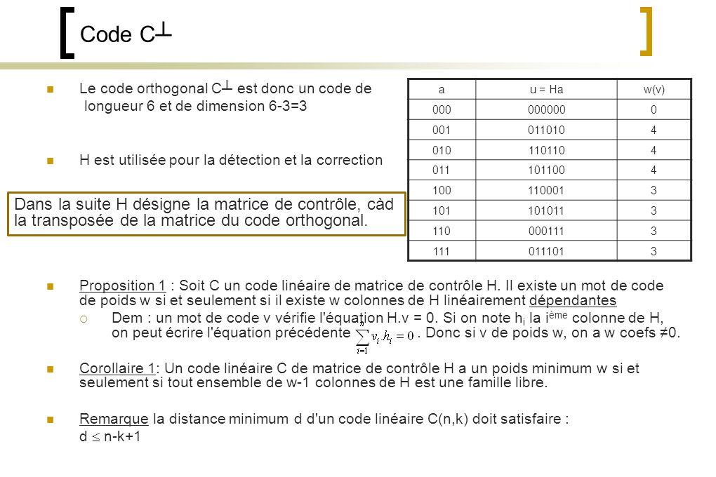 Code C┴ Le code orthogonal C┴ est donc un code de. longueur 6 et de dimension 6-3=3. H est utilisée pour la détection et la correction.