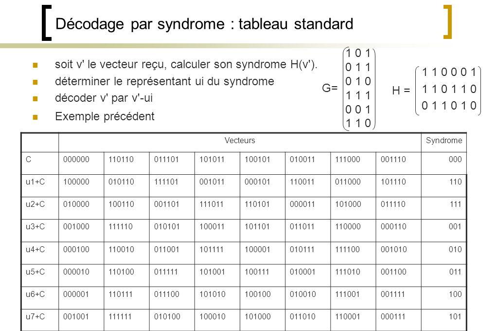 Décodage par syndrome : tableau standard