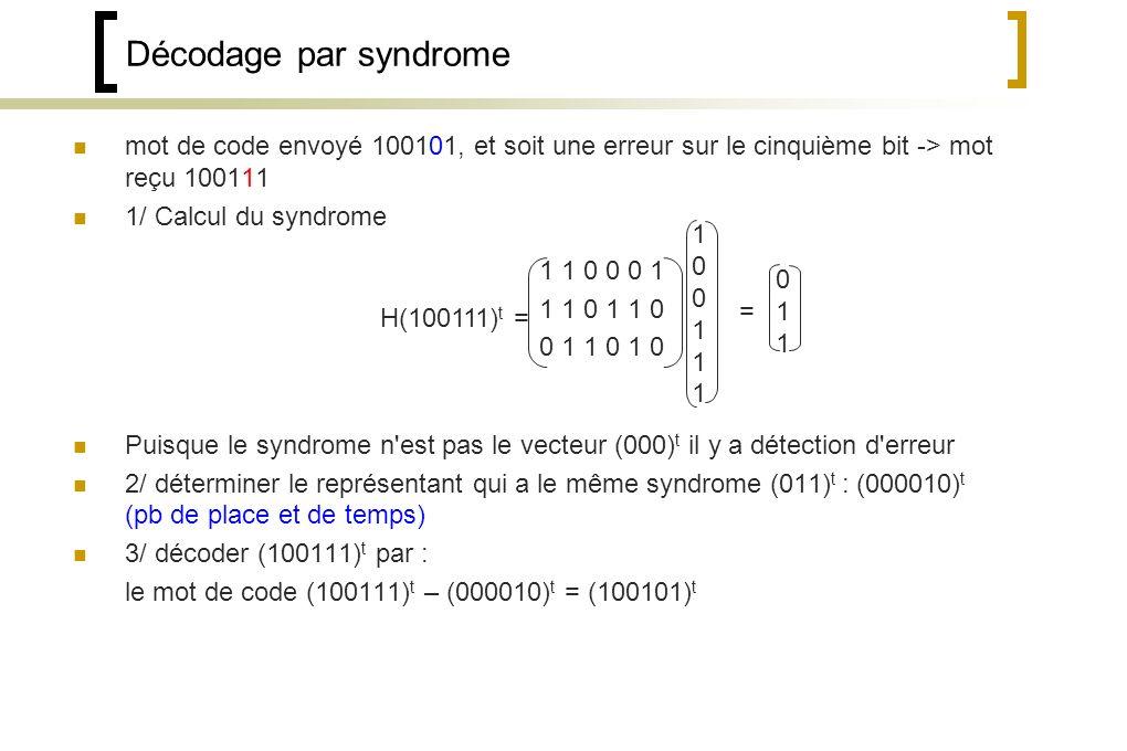 Décodage par syndrome mot de code envoyé 100101, et soit une erreur sur le cinquième bit -> mot reçu 100111.