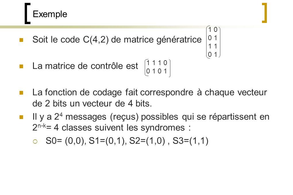 Soit le code C(4,2) de matrice génératrice La matrice de contrôle est