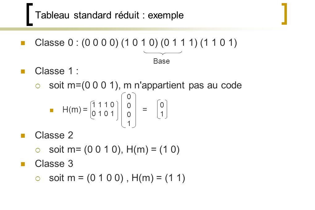 Tableau standard réduit : exemple