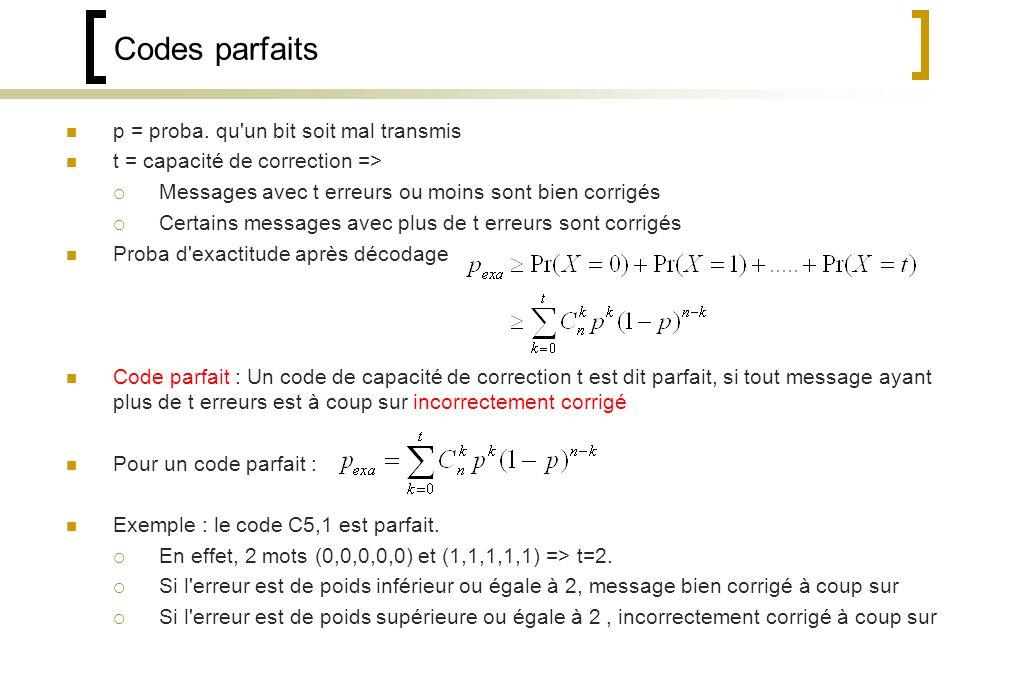 Codes parfaits p = proba. qu un bit soit mal transmis