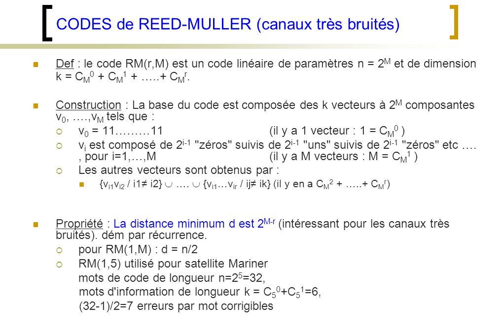 CODES de REED-MULLER (canaux très bruités)