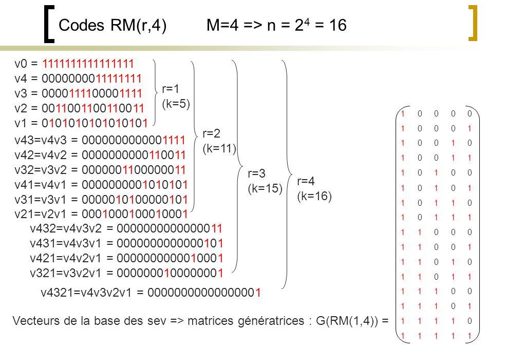 Codes RM(r,4) M=4 => n = 24 = 16