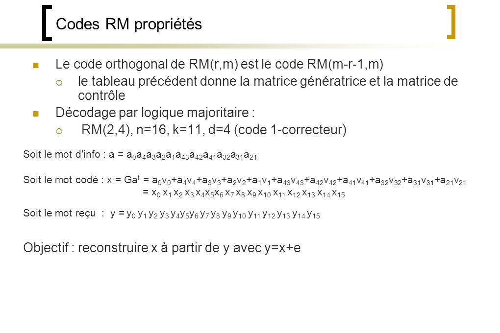 Codes RM propriétés Le code orthogonal de RM(r,m) est le code RM(m-r-1,m)