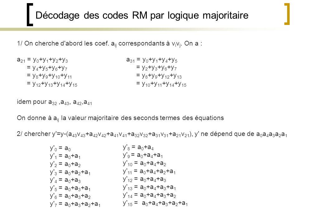 Décodage des codes RM par logique majoritaire