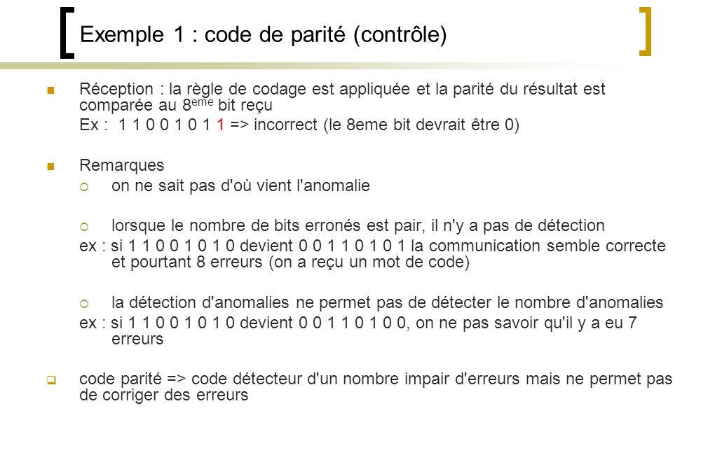 Exemple 1 : code de parité (contrôle)