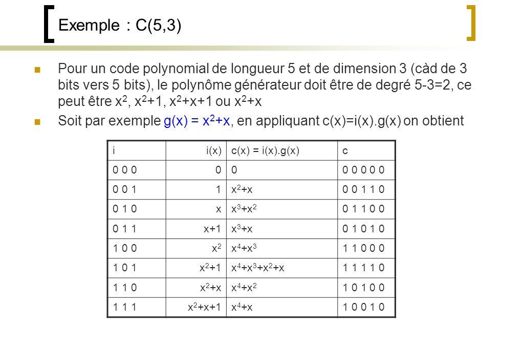 Exemple : C(5,3)