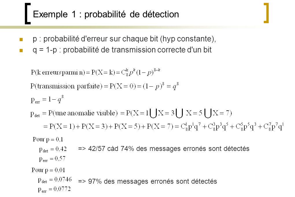 Exemple 1 : probabilité de détection