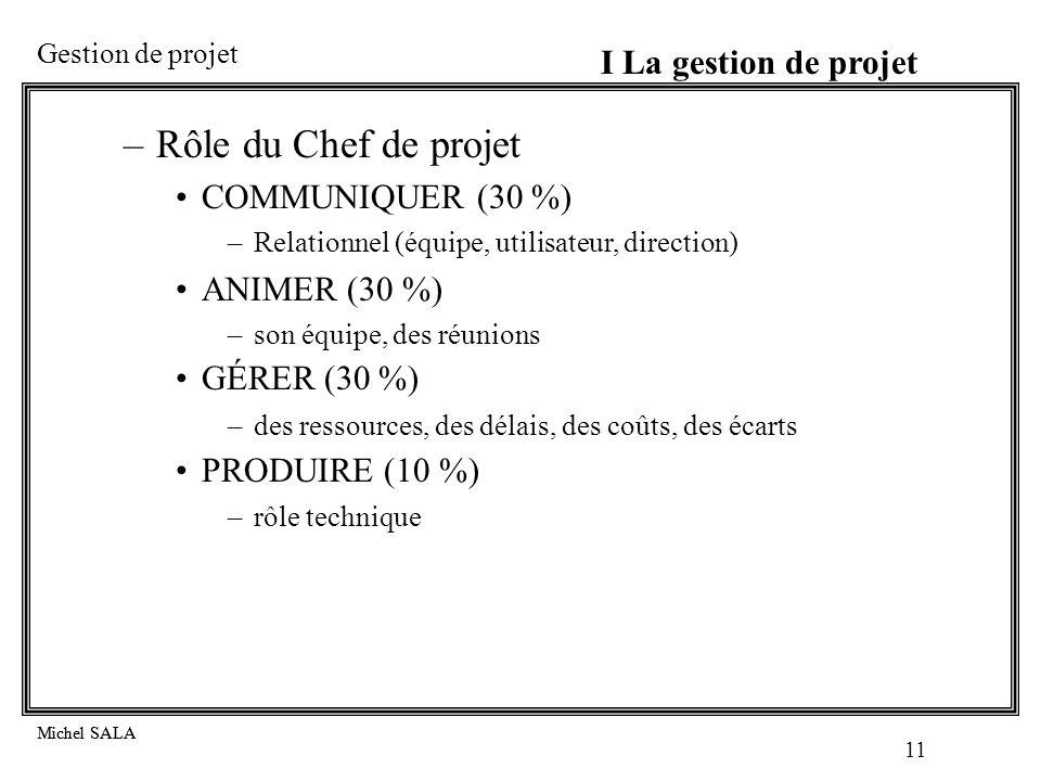 Rôle du Chef de projet I La gestion de projet COMMUNIQUER (30 %)