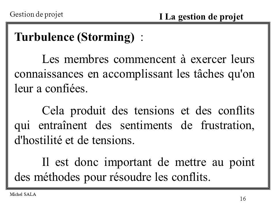 Turbulence (Storming) :