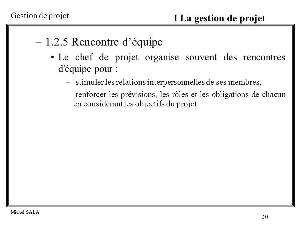 1.2.5 Rencontre d'équipe I La gestion de projet