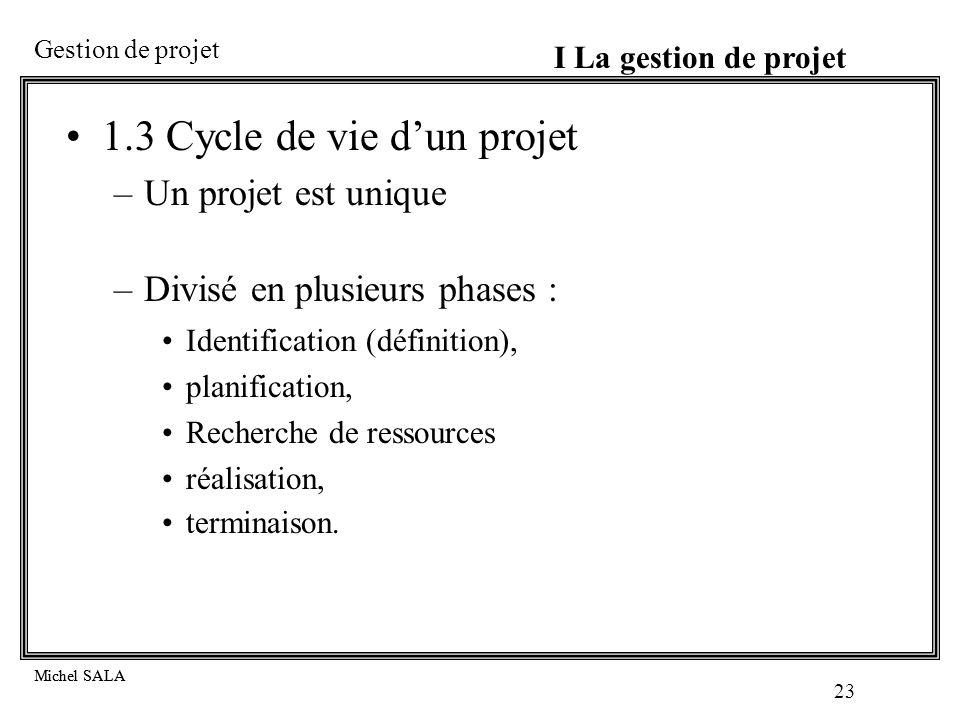 1.3 Cycle de vie d'un projet