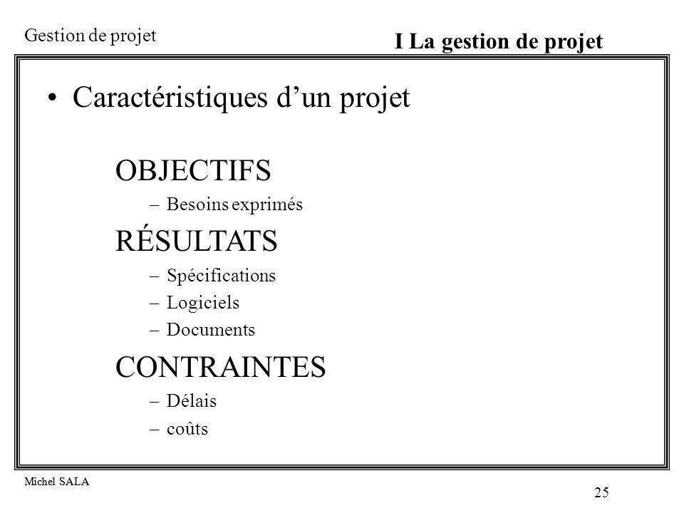 Caractéristiques d'un projet OBJECTIFS
