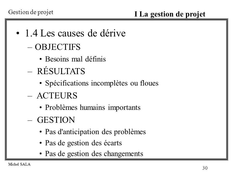 1.4 Les causes de dérive OBJECTIFS RÉSULTATS ACTEURS GESTION