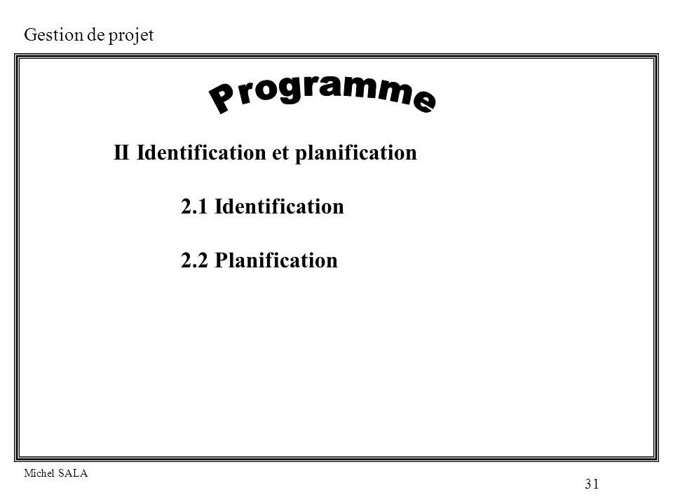 Programme II Identification et planification 2.1 Identification