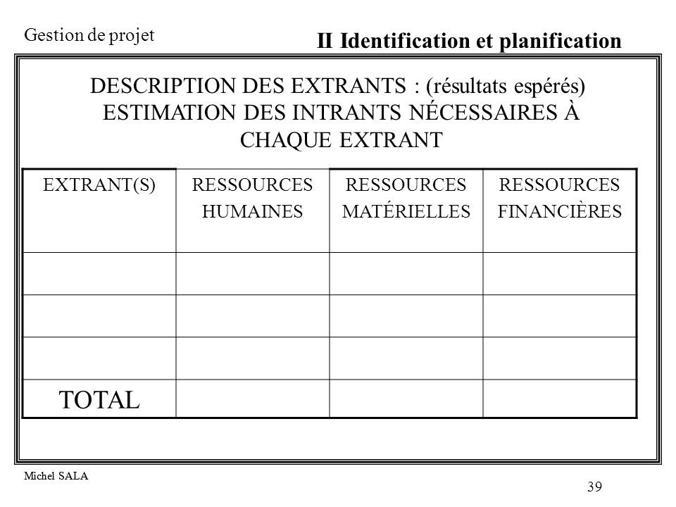 TOTAL II Identification et planification