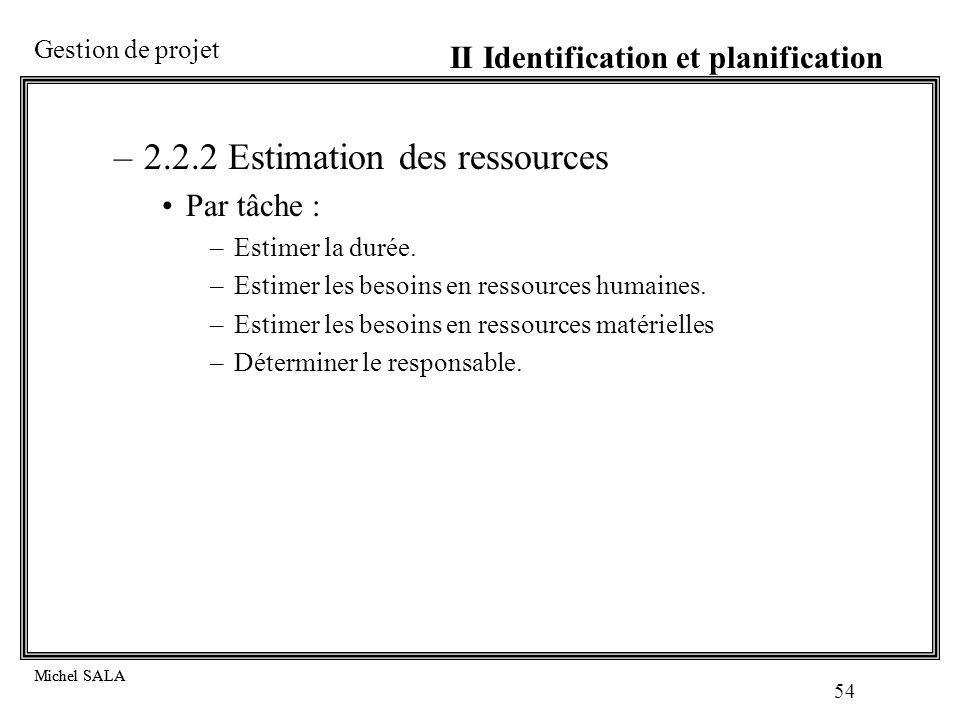2.2.2 Estimation des ressources