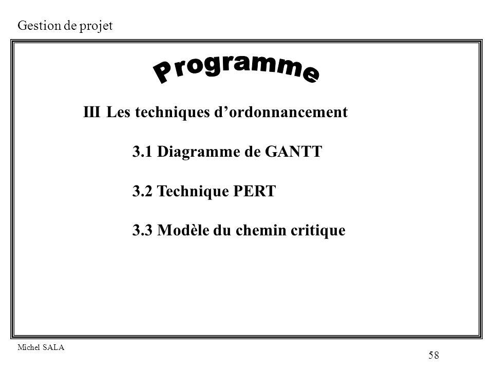 Programme III Les techniques d'ordonnancement 3.1 Diagramme de GANTT