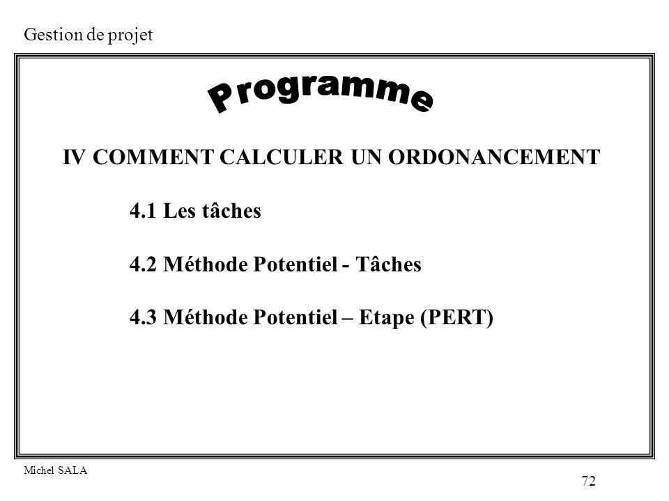Programme IV COMMENT CALCULER UN ORDONANCEMENT 4.1 Les tâches