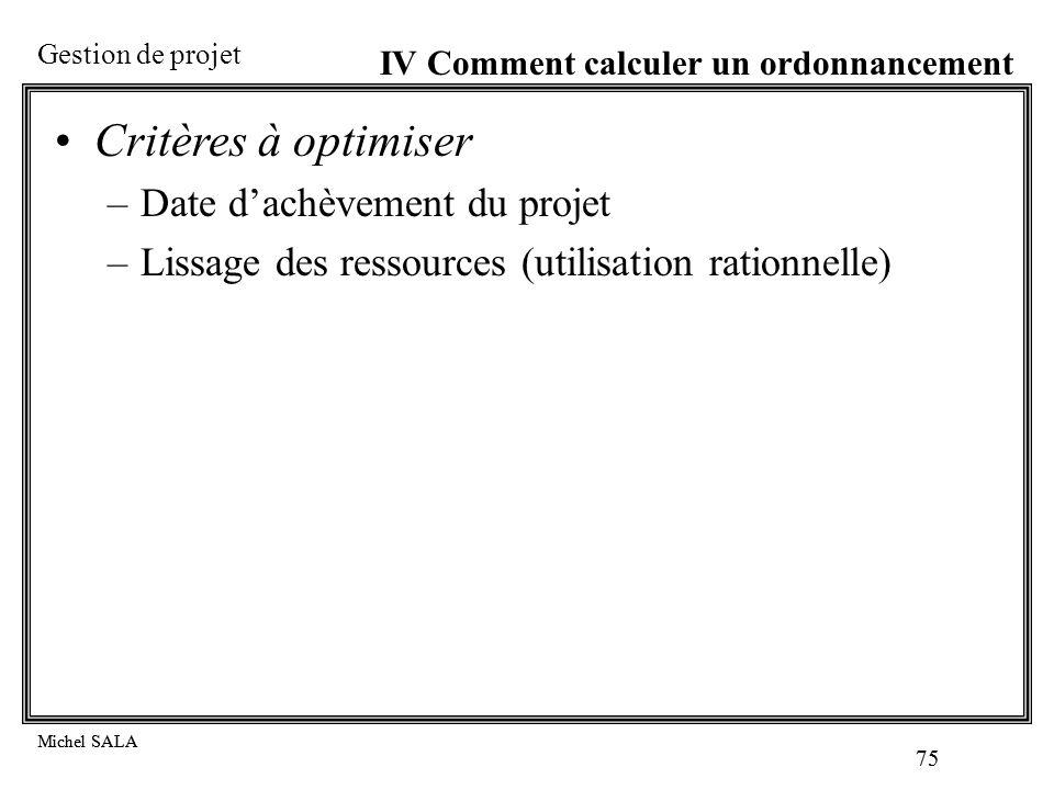 Critères à optimiser Date d'achèvement du projet