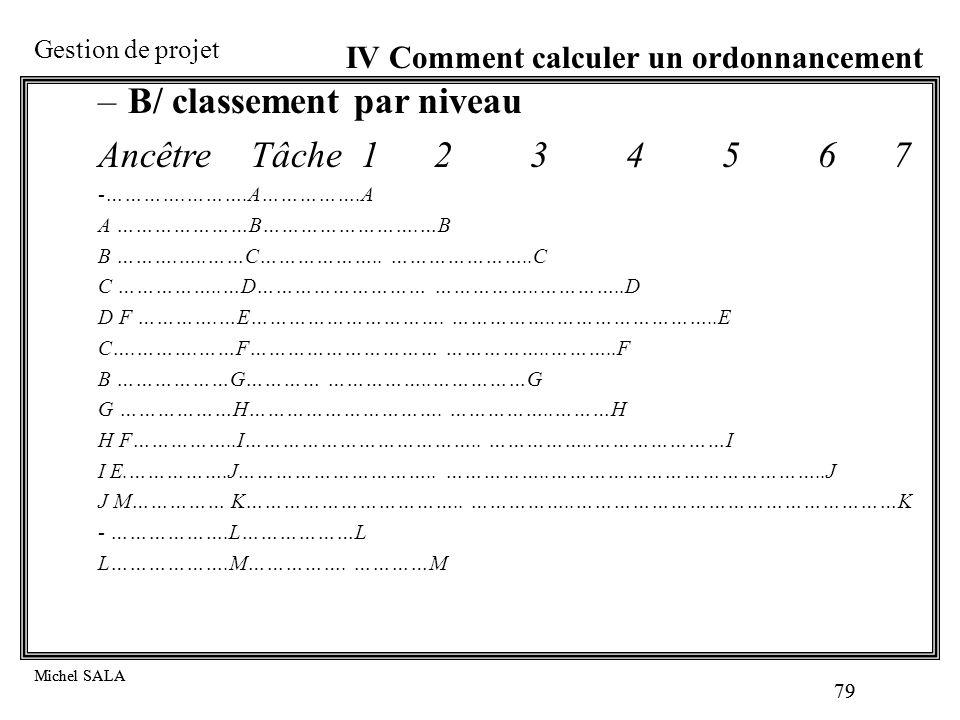 B/ classement par niveau Ancêtre Tâche 1 2 3 4 5 6 7