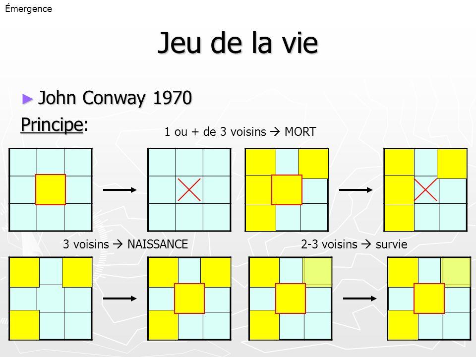 Jeu de la vie John Conway 1970 Principe: 1 ou + de 3 voisins  MORT