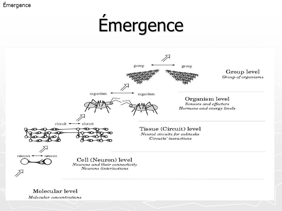 Émergence Émergence Emergence