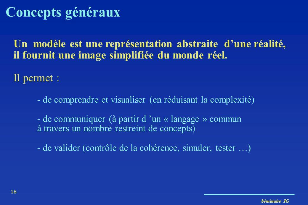 Concepts généraux Un modèle est une représentation abstraite d'une réalité, il fournit une image simplifiée du monde réel.