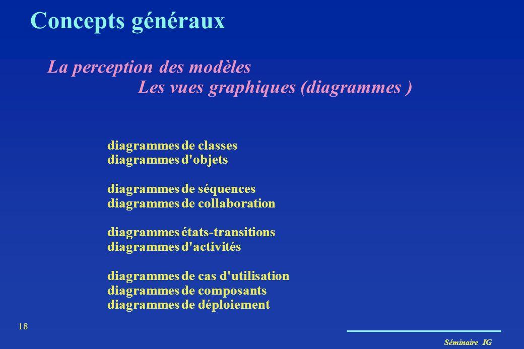 Concepts généraux La perception des modèles
