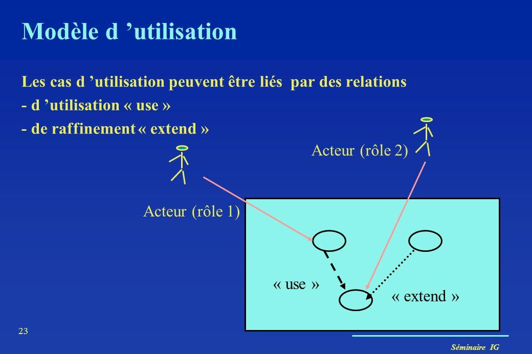 Modèle d 'utilisation Les cas d 'utilisation peuvent être liés par des relations. - d 'utilisation « use »