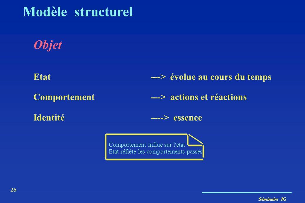 Modèle structurel Objet Etat ---> évolue au cours du temps